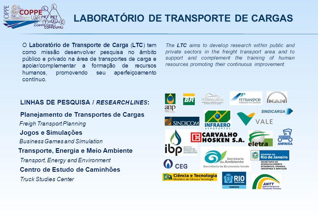 LINHAS DE PESQUISA / RESEARCH LINES : Planejamento de Transportes de Cargas Freigh Transport Planning Jogos e Simulações Business Games and Simulation