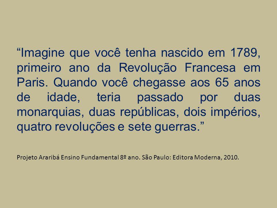 VENTOS LIBERAIS Revolução Francesa Furacão Napoleão Lei Reguladora das relações sociais X Arbitrariedade do Antigo Regime