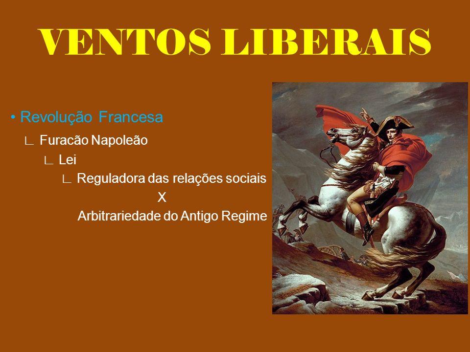 CONGRESSO DE VIENA Absolutismo Santa aliança Combater revoluções Liberalismo Contagiou a Europa