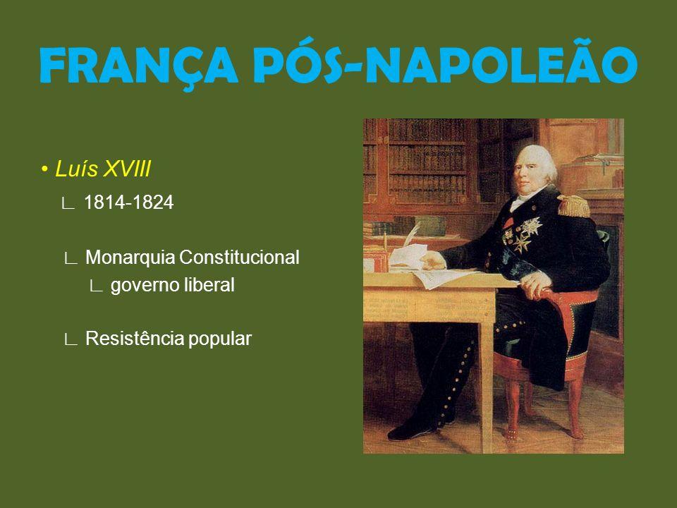 ONDA REVOLUCIONÁRIA Década de 1820 Liberalismo Espanha (Influência das independências americanas) Portugal (Revolução do Porto) Nápoles Rússia França Grécia (Libertação do domínio Turco)