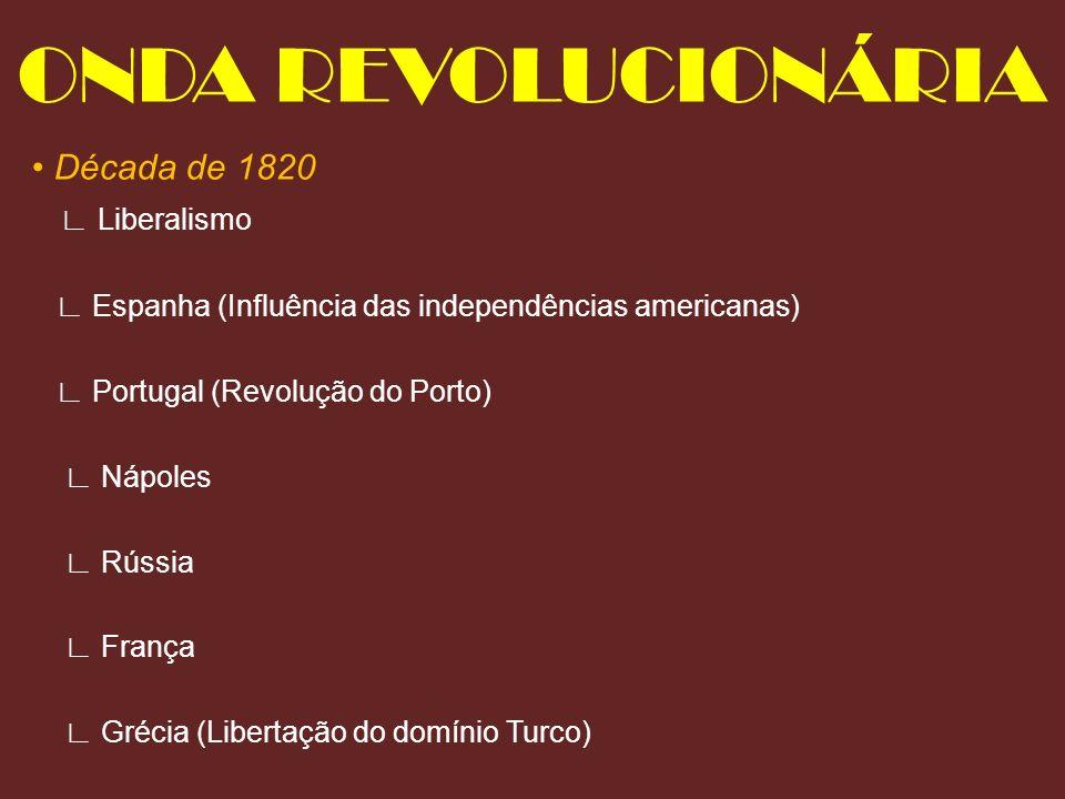 Carlos X 1824-1830 Restaurar o Antigo Regime Privilégios Dissolução da câmara Censura Repressão ao movimento operário FRANÇA PÓS-NAPOLEÃO