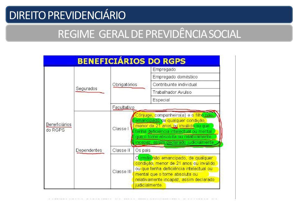 DIREITO PREVIDENCIÁRIO REGIME GERAL DE PREVIDÊNCIA SOCIAL