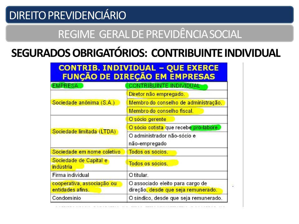 DIREITO PREVIDENCIÁRIO REGIME GERAL DE PREVIDÊNCIA SOCIAL SEGURADOS OBRIGATÓRIOS: CONTRIBUINTE INDIVIDUAL