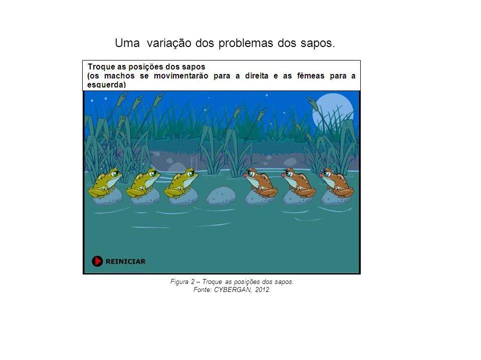 Uma variação dos problemas dos sapos.Figura 2 – Troque as posições dos sapos.
