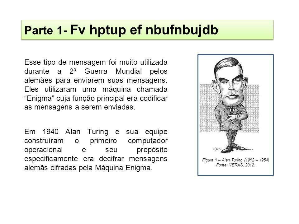 Parte 1- Fv hptup ef nbufnbujdb Figura 1 – Alan Turing (1912 – 1954) Fonte: VERAS, 2012.