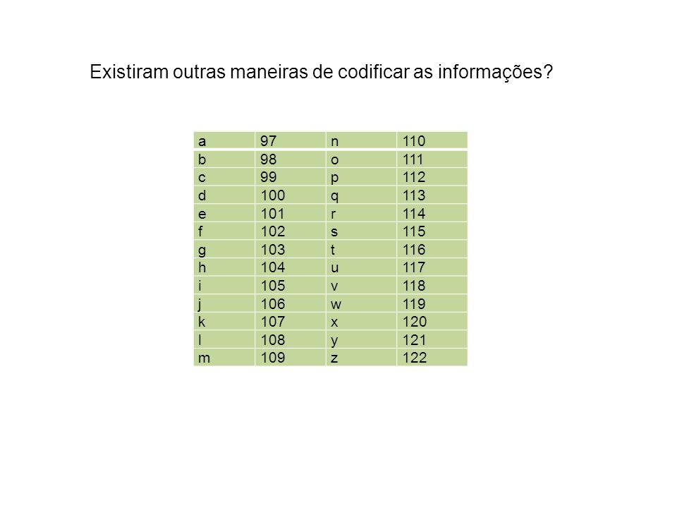 A codificação e decodificação de informações faz uso de letras e números.