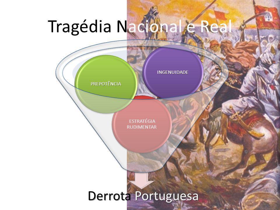 DerrotaPortuguesa Derrota Portuguesa ESTRATÉGIA RUDIMENTAR PREPOTÊNCIA INGENUIDADE Tragédia Nacional e Real