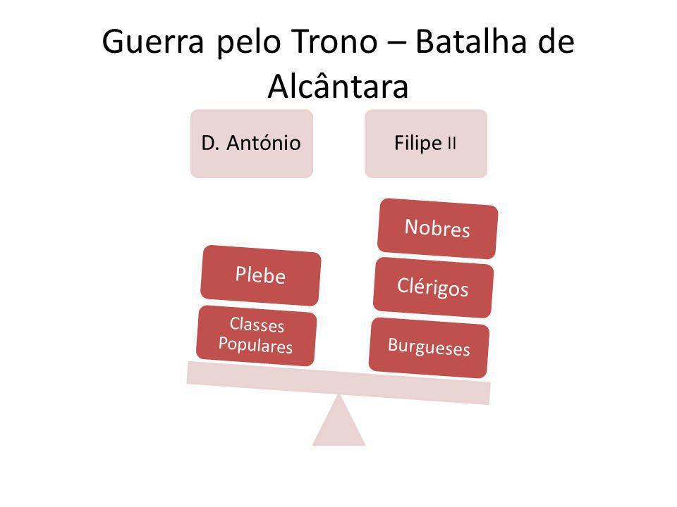 D. António Filipe II Burgueses ClérigosNobres Classes Populares Plebe Guerra pelo Trono – Batalha de Alcântara