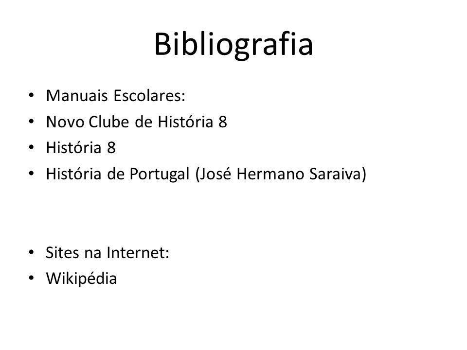 Manuais Escolares: Novo Clube de História 8 História 8 História de Portugal (José Hermano Saraiva) Sites na Internet: Wikipédia Bibliografia