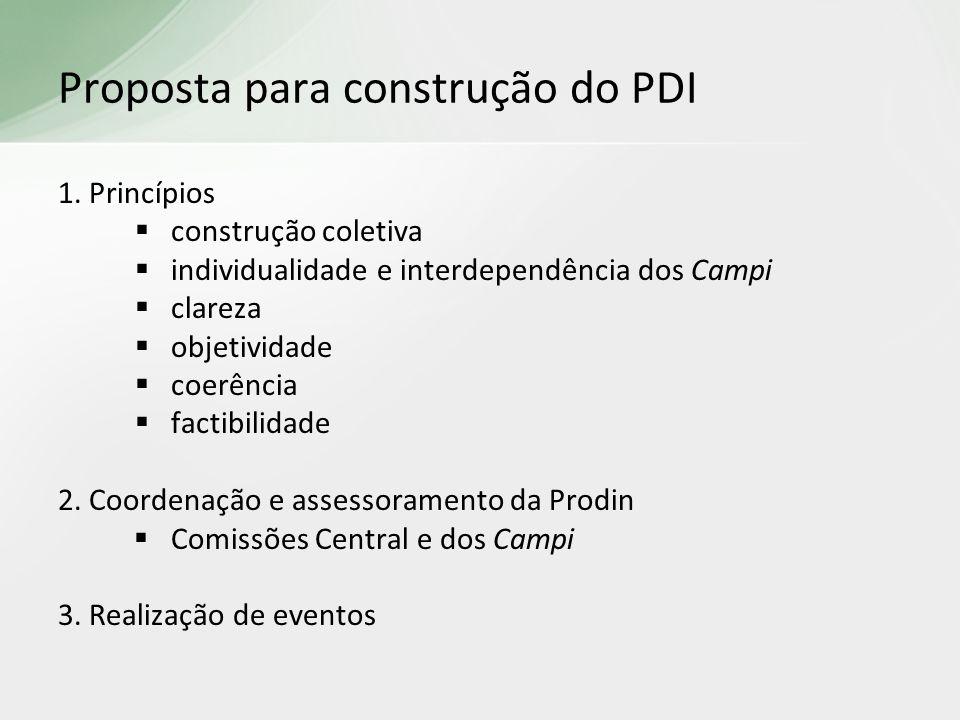 1. Princípios construção coletiva individualidade e interdependência dos Campi clareza objetividade coerência factibilidade 2. Coordenação e assessora