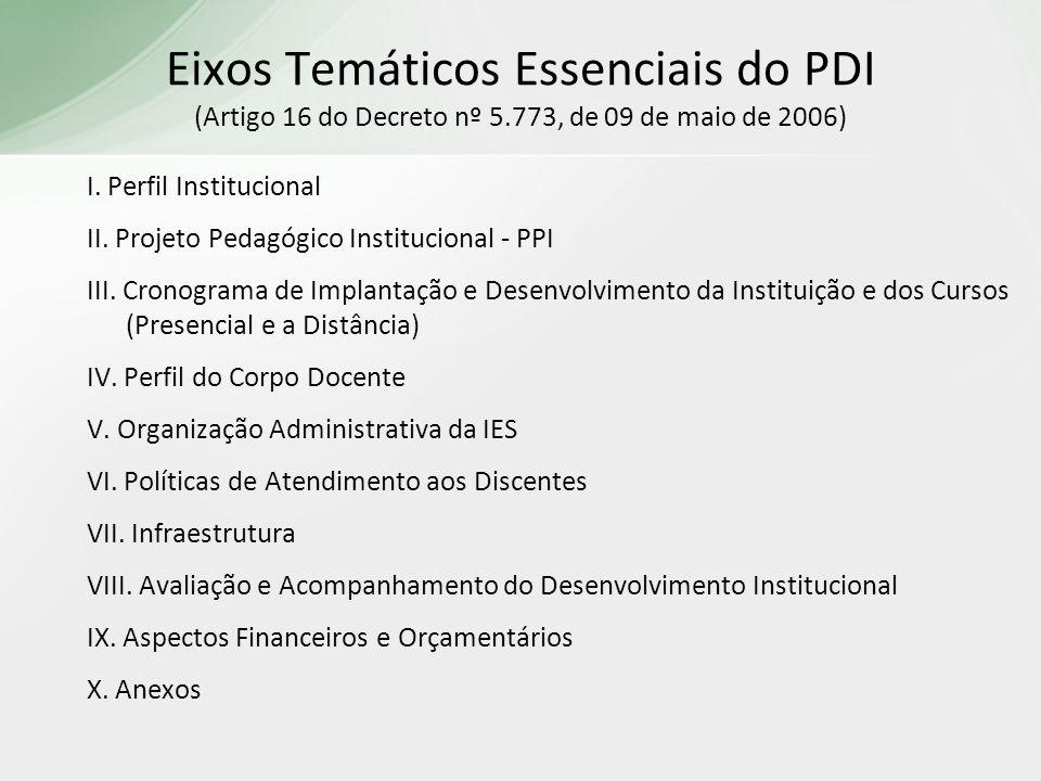 I. Perfil Institucional II. Projeto Pedagógico Institucional - PPI III. Cronograma de Implantação e Desenvolvimento da Instituição e dos Cursos (Prese