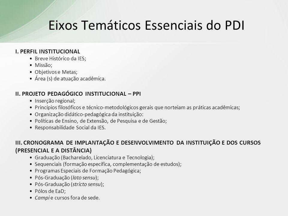 Eixos Temáticos Essenciais do PDI I. PERFIL INSTITUCIONAL Breve Histórico da IES; Missão; Objetivos e Metas; Área (s) de atuação acadêmica. II. PROJET