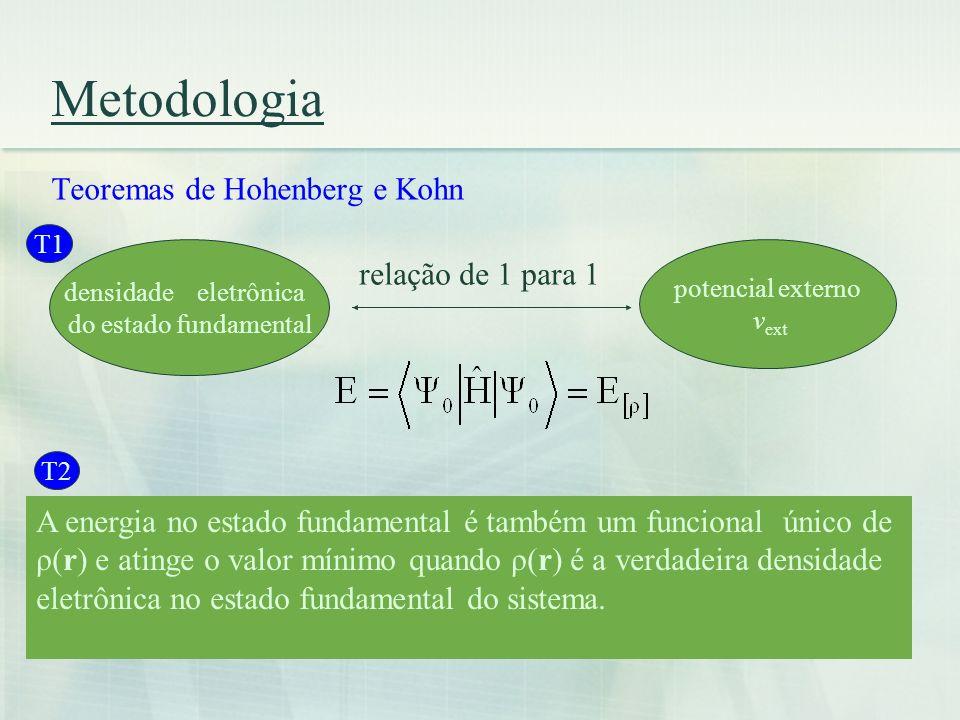 Metodologia Teoremas de Hohenberg e Kohn densidade eletrônica do estado fundamental potencial externo v ext T1 relação de 1 para 1 A energia no estado