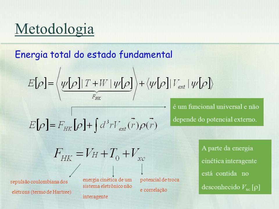 Metodologia Energia total do estado fundamental é um funcional universal e não depende do potencial externo. repulsão coulombiana dos elétrons (termo