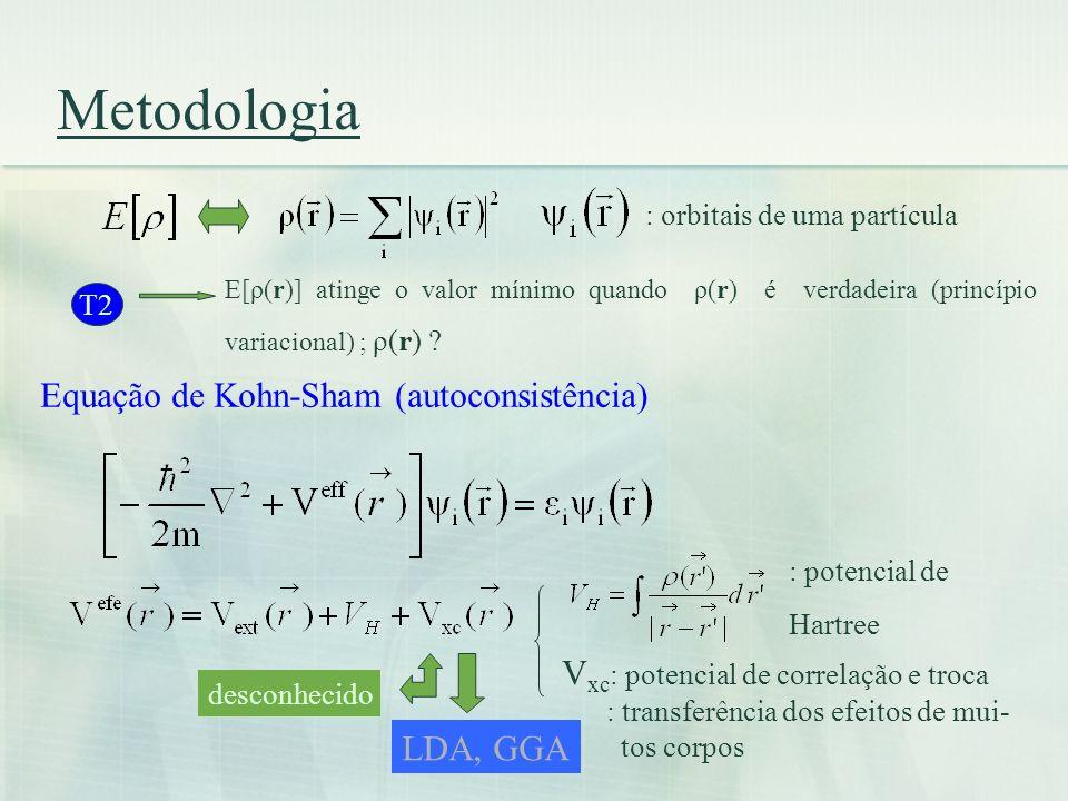 Metodologia Equação de Kohn-Sham (autoconsistência) : orbitais de uma partícula V xc : potencial de correlação e troca : transferência dos efeitos de