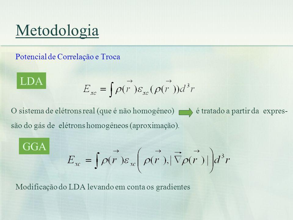 Metodologia Potencial de Correlação e Troca LDA O sistema de elétrons real (que é não homogêneo) é tratado a partir da expres- são do gás de elétrons