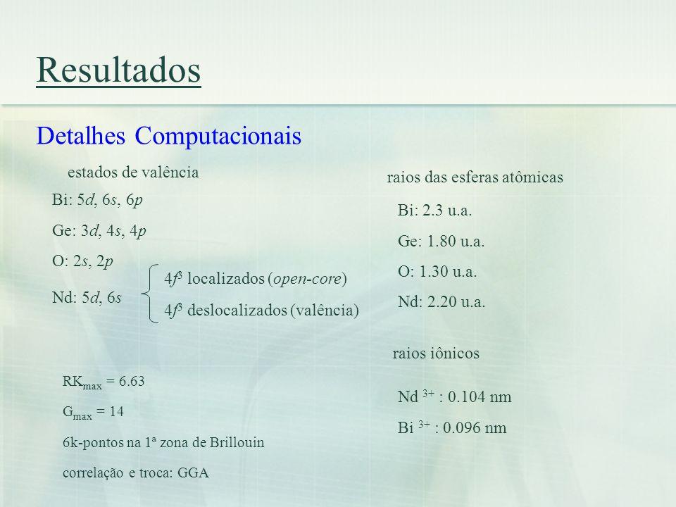 Resultados Detalhes Computacionais estados de valência Bi: 5d, 6s, 6p Ge: 3d, 4s, 4p O: 2s, 2p Nd: 5d, 6s 4f 3 localizados (open-core) 4f 3 deslocaliz