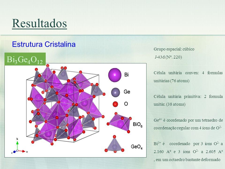Resultados Estrutura Cristalina Grupo espacial: cúbico I-43d (Nº. 220) Célula unitária conven: 4 formulas unitárias (76 atoms) Célula unitária primiti