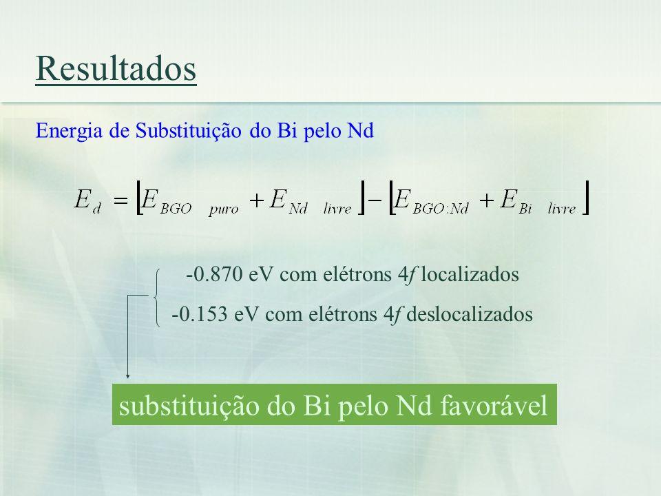 Resultados Energia de Substituição do Bi pelo Nd -0.870 eV com elétrons 4f localizados -0.153 eV com elétrons 4f deslocalizados substituição do Bi pel