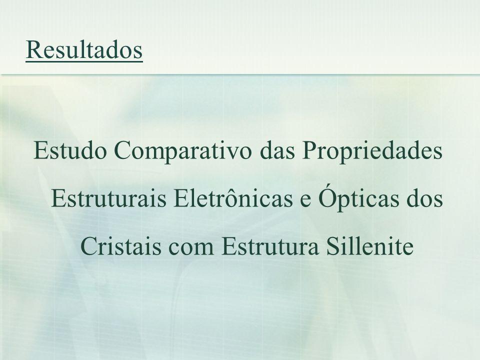 Resultados Estudo Comparativo das Propriedades Estruturais Eletrônicas e Ópticas dos Cristais com Estrutura Sillenite