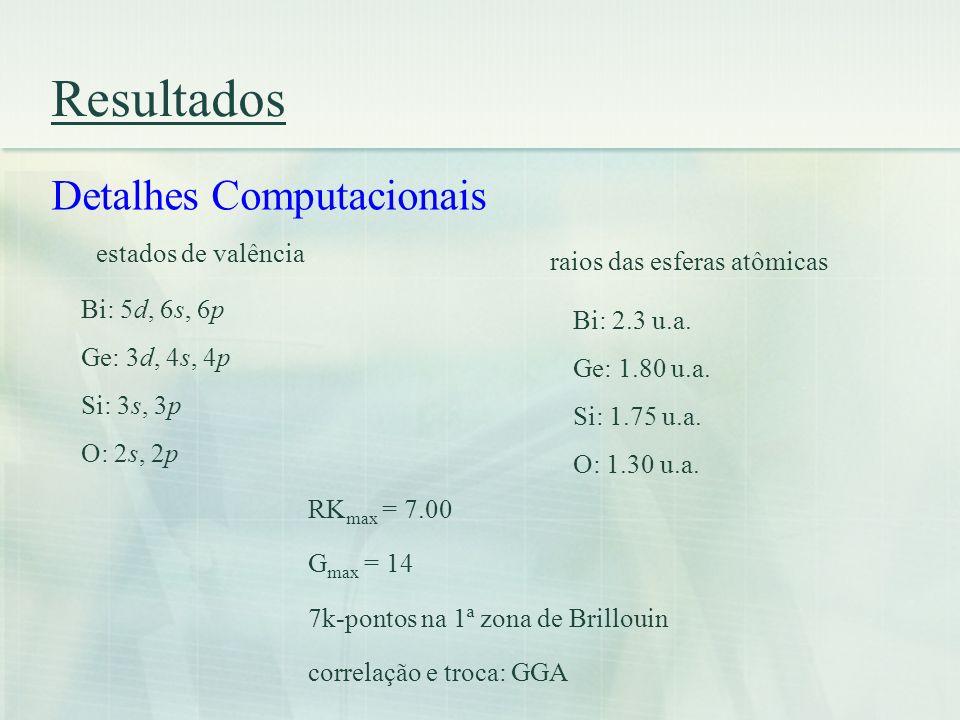 Resultados Detalhes Computacionais estados de valência raios das esferas atômicas Bi: 5d, 6s, 6p Ge: 3d, 4s, 4p Si: 3s, 3p O: 2s, 2p Bi: 2.3 u.a. Ge: