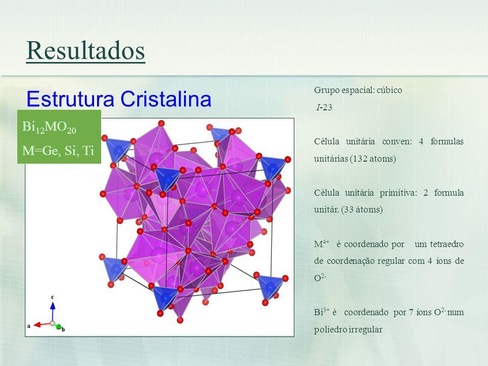 Resultados Estrutura Cristalina Bi 12 MO 20 M=Ge, Si, Ti Grupo espacial: cúbico I-23 Célula unitária conven: 4 formulas unitárias (132 atoms) Célula u