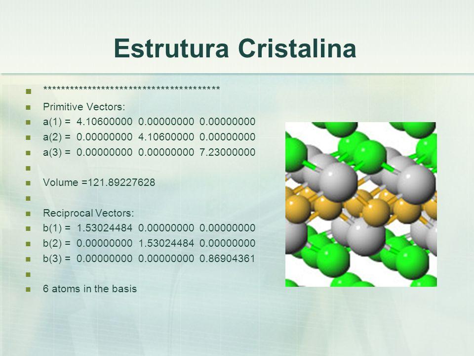Estrutura Cristalina *************************************** Primitive Vectors: a(1) = 4.10600000 0.00000000 0.00000000 a(2) = 0.00000000 4.10600000 0