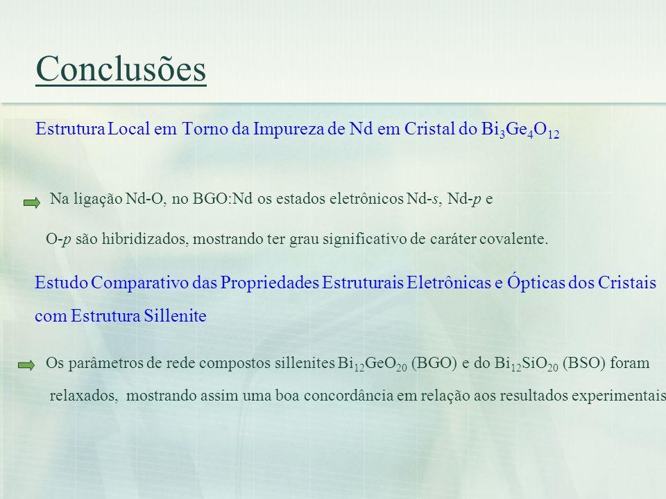 Conclusões Estrutura Local em Torno da Impureza de Nd em Cristal do Bi 3 Ge 4 O 12 Na ligação Nd-O, no BGO:Nd os estados eletrônicos Nd-s, Nd-p e O-p