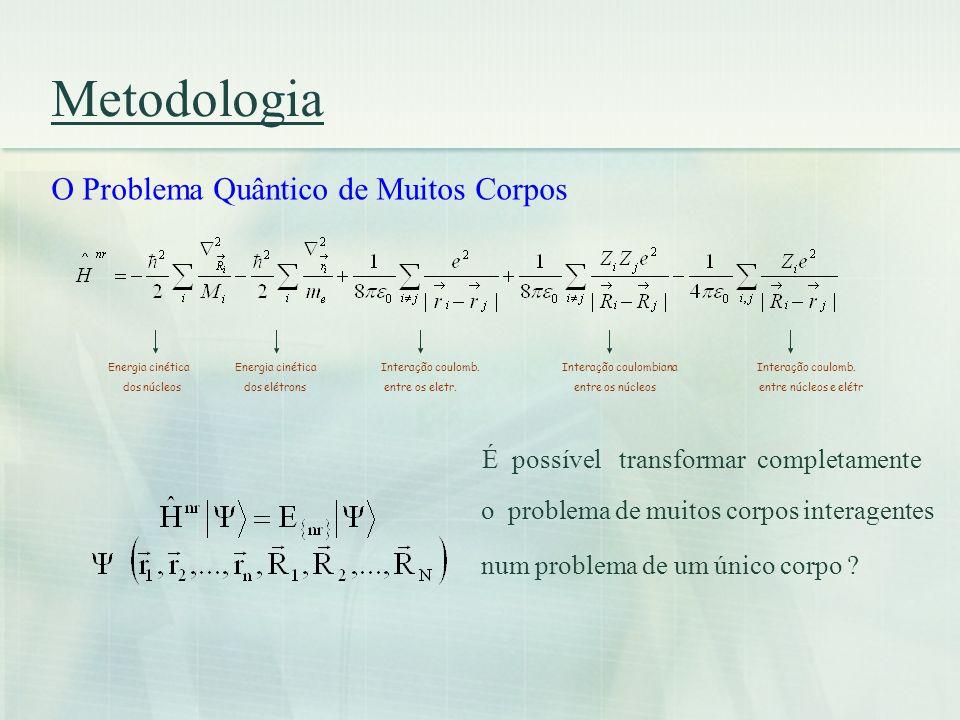 Metodologia O Problema Quântico de Muitos Corpos Energia cinética Energia cinética Interação coulomb. Interação coulombiana Interação coulomb. dos núc