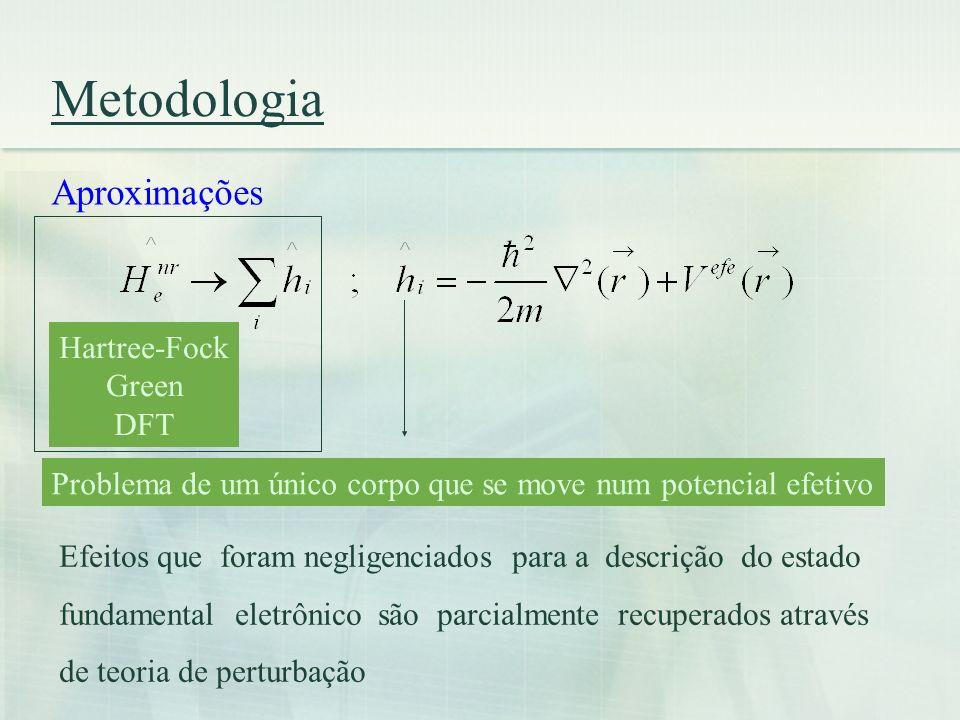 Metodologia Teoremas de Hohenberg e Kohn densidade eletrônica do estado fundamental potencial externo v ext T1 relação de 1 para 1 A energia no estado fundamental é também um funcional único de ρ(r) e atinge o valor mínimo quando ρ(r) é a verdadeira densidade eletrônica no estado fundamental do sistema.