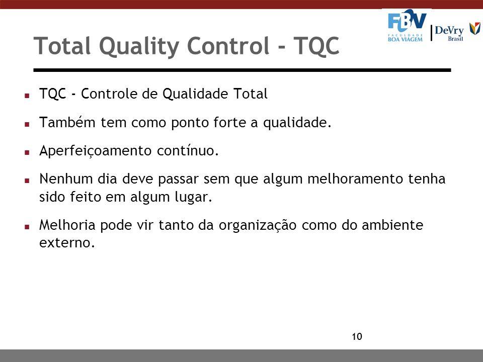 10 Total Quality Control - TQC n TQC - Controle de Qualidade Total n Também tem como ponto forte a qualidade. n Aperfeiçoamento contínuo. n Nenhum dia