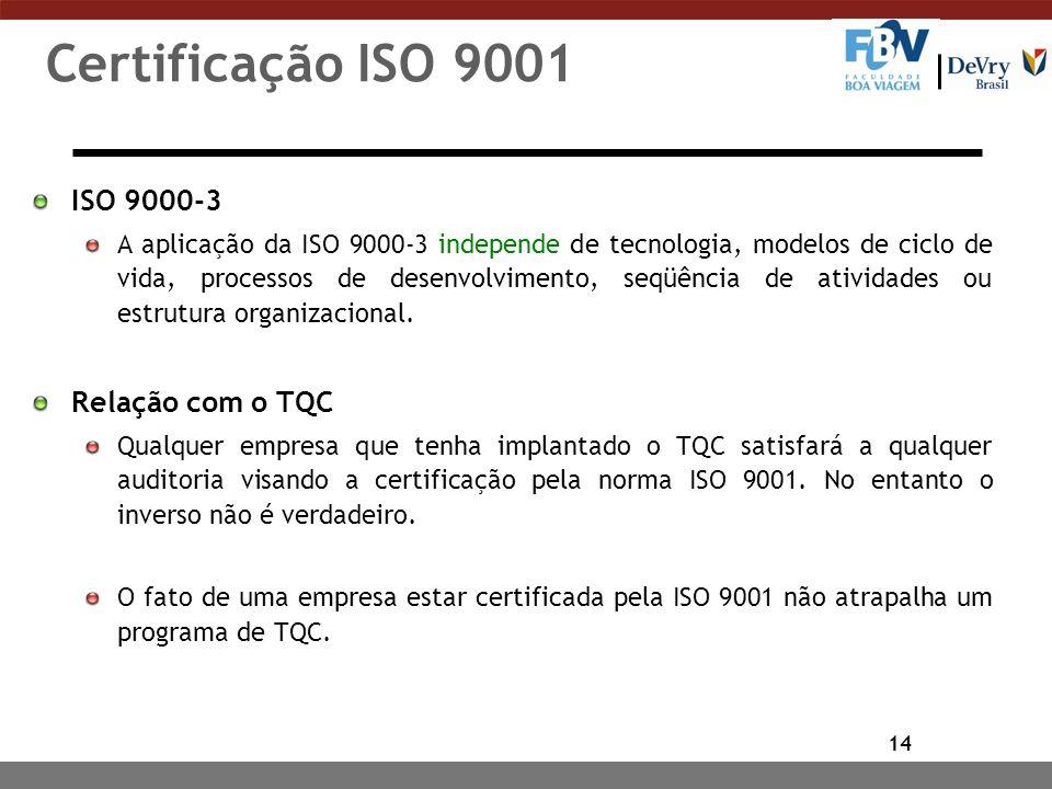 14 Certificação ISO 9001 ISO 9000-3 A aplicação da ISO 9000-3 independe de tecnologia, modelos de ciclo de vida, processos de desenvolvimento, seqüênc