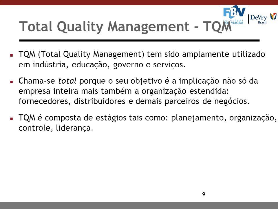 9 Total Quality Management - TQM n TQM (Total Quality Management) tem sido amplamente utilizado em indústria, educação, governo e serviços. n Chama-se