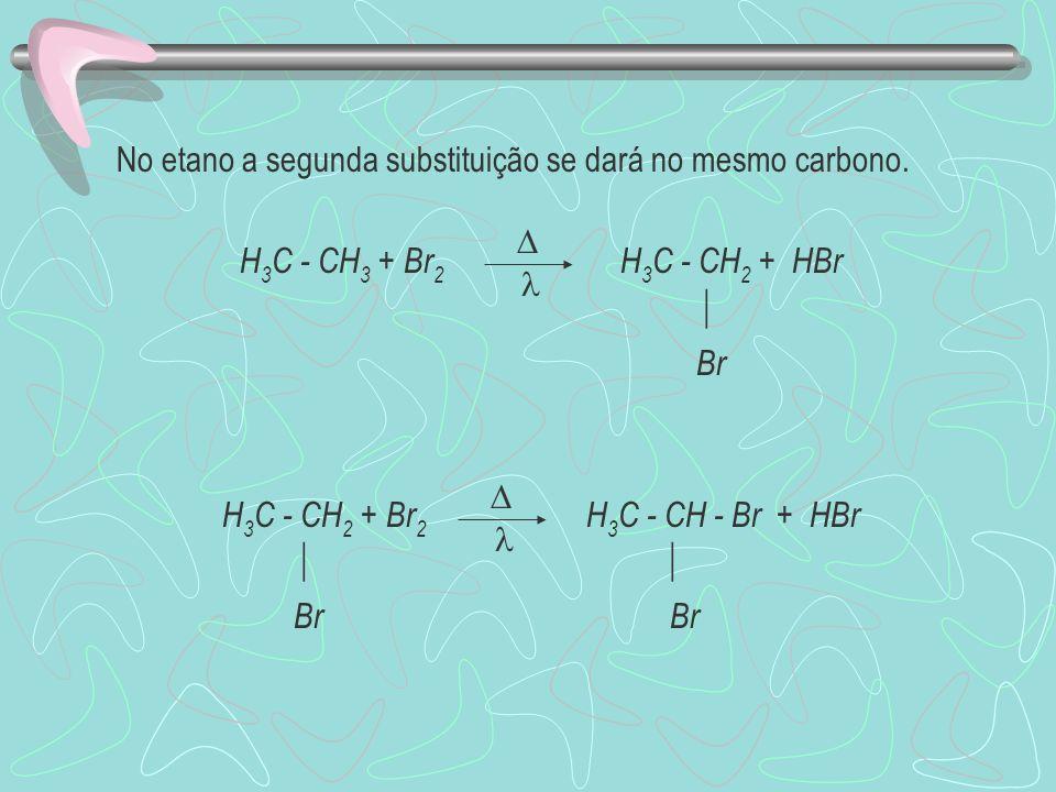 No etano a segunda substituição se dará no mesmo carbono. H 3 C - CH 3 + Br 2 H 3 C - CH 2 + HBr Br H 3 C - CH 2 + Br 2 H 3 C - CH - Br + HBr Br Br
