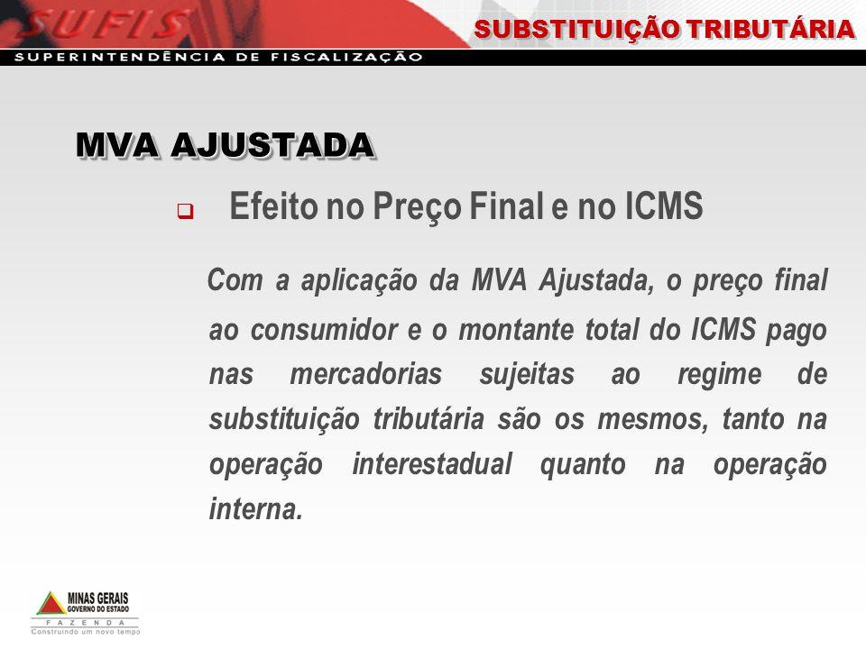 Efeito no Preço Final e no ICMS Com a aplicação da MVA Ajustada, o preço final ao consumidor e o montante total do ICMS pago nas mercadorias sujeitas
