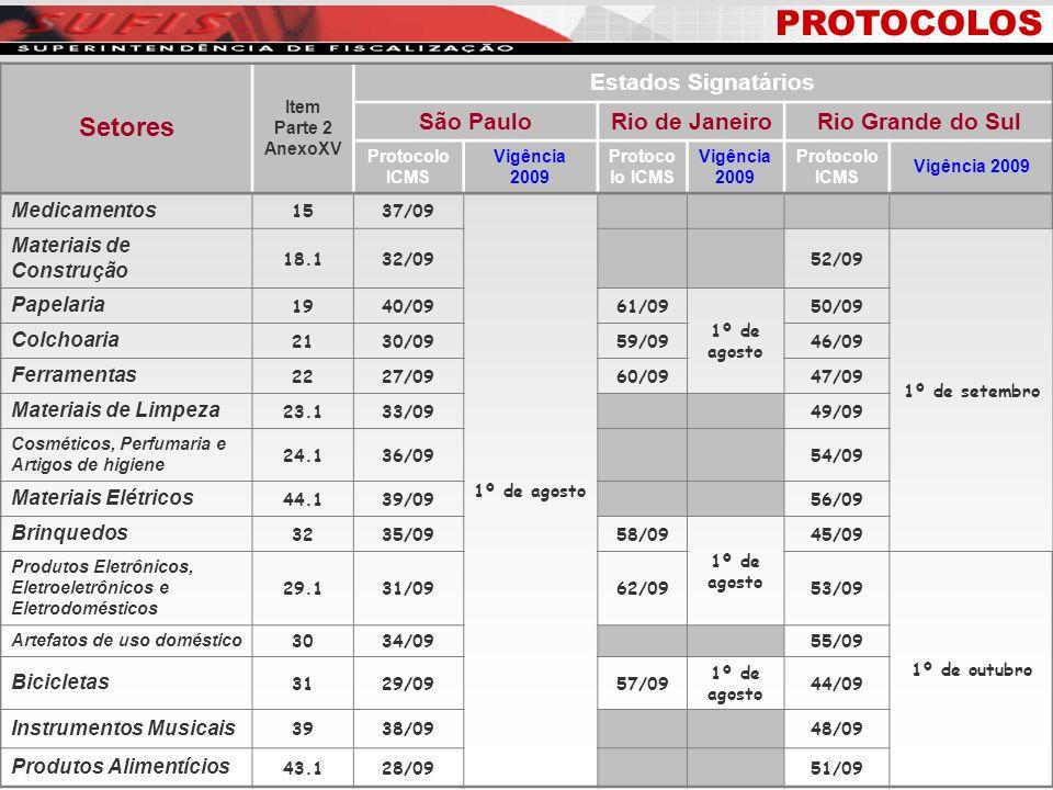 Setores Item Parte 2 AnexoXV Estados Signatários São PauloRio de JaneiroRio Grande do Sul Protocolo ICMS Vigência 2009 Protoco lo ICMS Vigência 2009 P