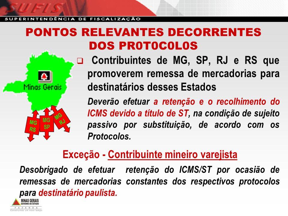 MG RJ MG RS MG SP Contribuintes de MG, SP, RJ e RS que promoverem remessa de mercadorias para destinatários desses Estados Deverão efetuar a retenção