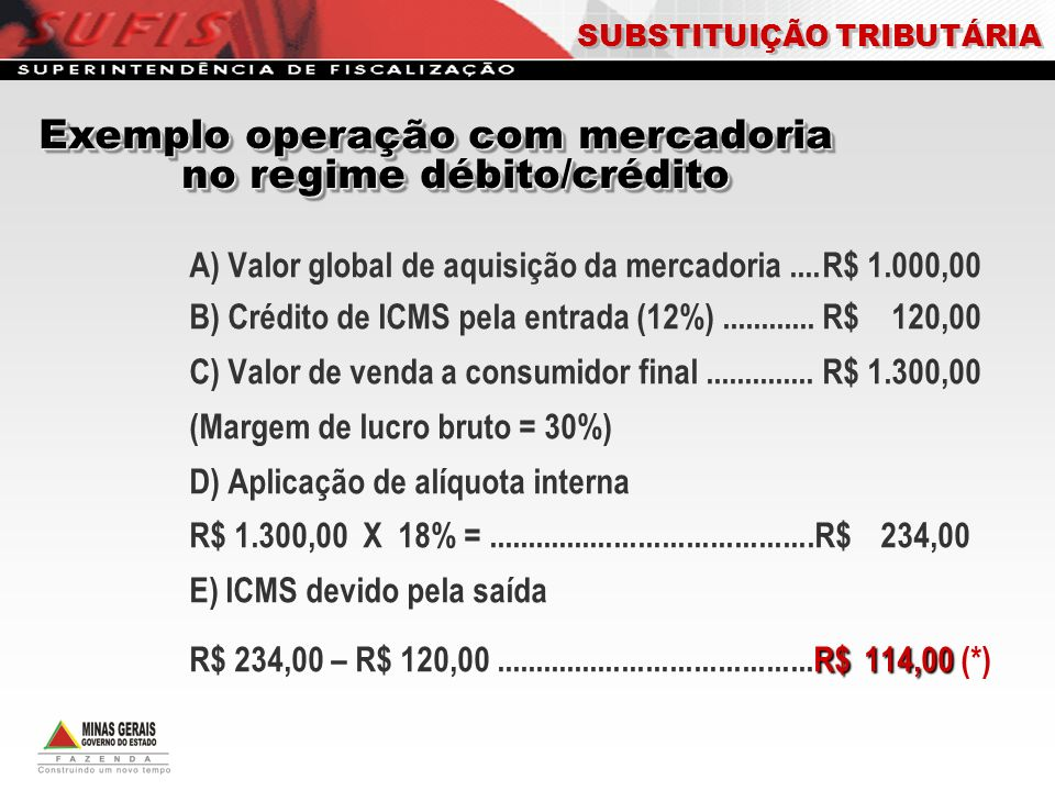 A) Valor global de aquisição da mercadoria...................R$ 1.000,00 B) Crédito de ICMS pela entrada (12%)...........................R$ 120,00 C) Apuração da Base de Cálculo da (ST) Valor de aquisição + MVA de 30% (R$ 1.000,00 + R$ 300,00).................................................R$ 1.300,00 D) Cálculo do ICMS/ST (R$ 1.300,00 X 18%) - (R$ 120,00) =.................................R$ 114,00 ICMS a reter, obtido após a dedução do ICMS normal R$ 114,00 (*) R$ 234,00 - R$ 120,00......................................................R$ 114,00 (*) E) Valor total da NF do fornecedor A + D, ou seja, R$ 1.000,00 + R$ 114,00.........................R$ 1.114,00 (*) (*) Nota: o valor do ICMS devido pelo atacadista na apuração por débito/crédito é o MESMO a ser retido pelo industrial/distribuidor na apuração pelo regime de substituição tributária.