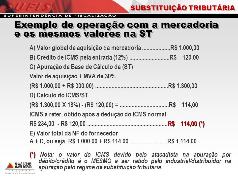 A) Valor global de aquisição da mercadoria...................R$ 1.000,00 B) Crédito de ICMS pela entrada (12%)...........................R$ 120,00 C)