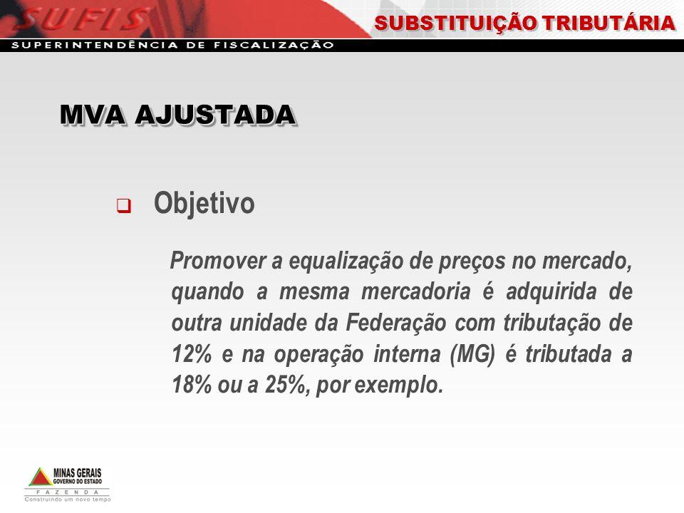 Objetivo Promover a equalização de preços no mercado, quando a mesma mercadoria é adquirida de outra unidade da Federação com tributação de 12% e na o
