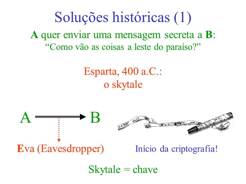 A quer enviar uma mensagem secreta a B: Como vão as coisas a leste do paraíso? Soluções históricas (1) Esparta, 400 a.C.: o skytale Eva (Eavesdropper)