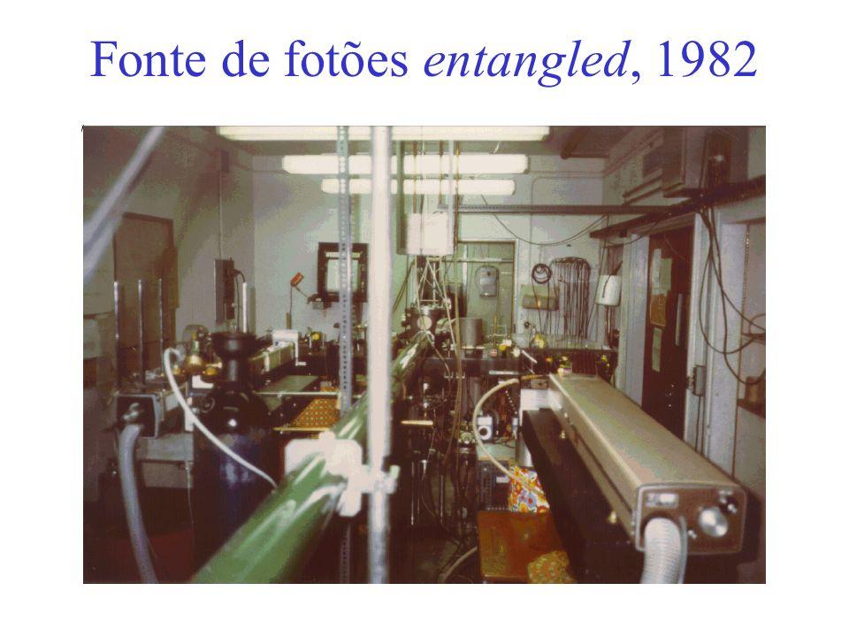 Fonte de fotões entangled, 1982