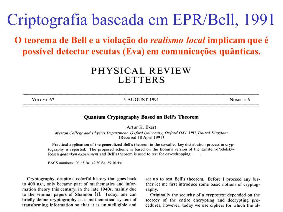 Criptografia baseada em EPR/Bell, 1991 O teorema de Bell e a violação do realismo local implicam que é possível detectar escutas (Eva) em comunicações