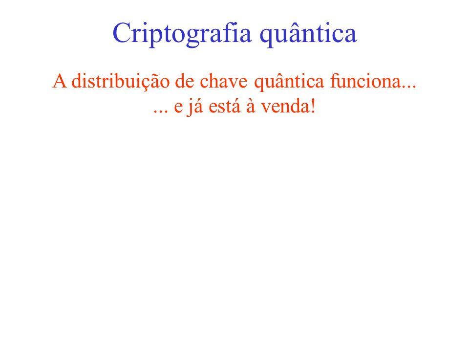 Criptografia quântica A distribuição de chave quântica funciona...... e já está à venda!