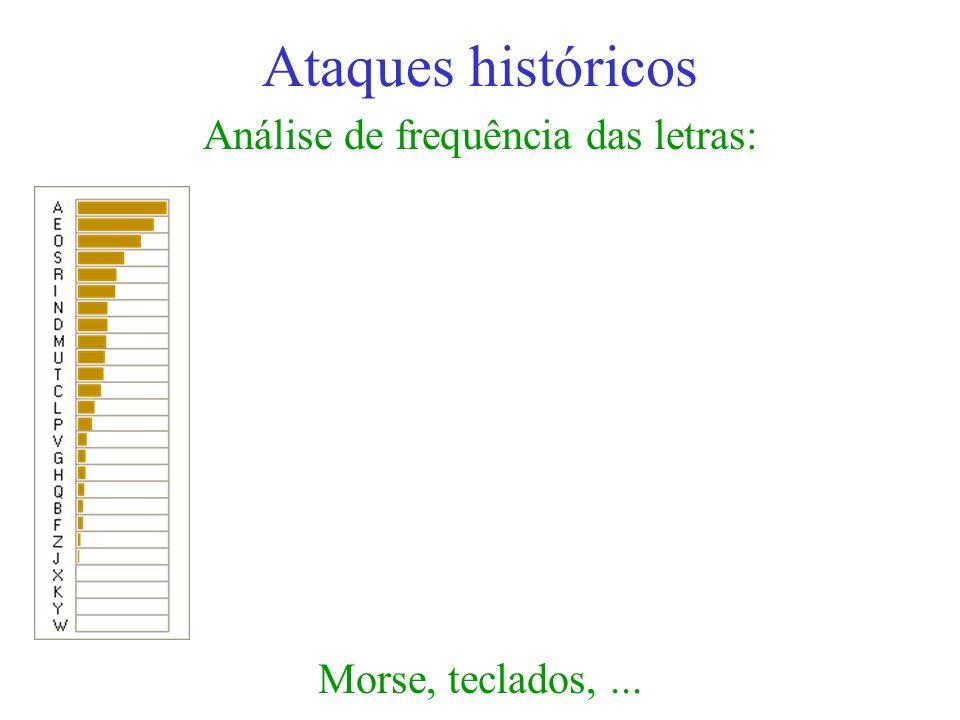 Análise de frequência das letras: Ataques históricos Morse, teclados,...