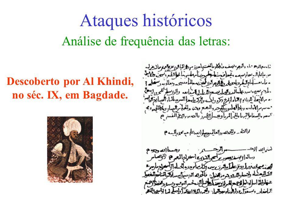 Análise de frequência das letras: Ataques históricos Descoberto por Al Khindi, no séc. IX, em Bagdade.