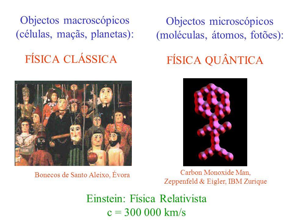 Objectos macroscópicos (células, maçãs, planetas): Objectos microscópicos (moléculas, átomos, fotões): FÍSICA CLÁSSICA FÍSICA QUÂNTICA Bonecos de Sant