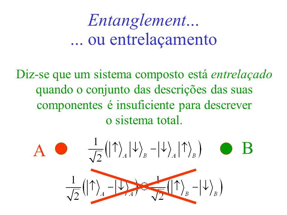 Entanglement...... ou entrelaçamento Diz-se que um sistema composto está entrelaçado quando o conjunto das descrições das suas componentes é insuficie
