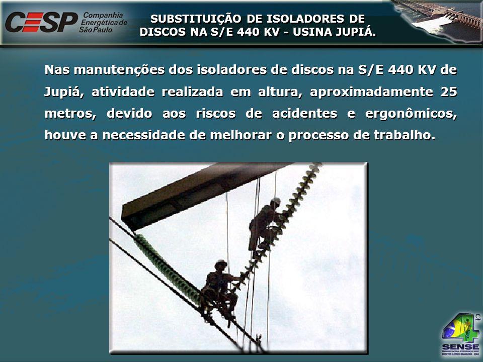 2 Nas manutenções dos isoladores de discos na S/E 440 KV de Jupiá, atividade realizada em altura, aproximadamente 25 metros, devido aos riscos de acid