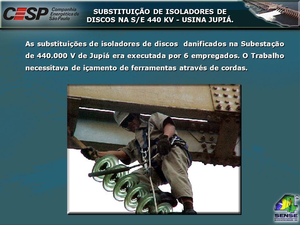 3 As substituições de isoladores de discos danificados na Subestação de 440.000 V de Jupiá era executada por 6 empregados. O Trabalho necessitava de i